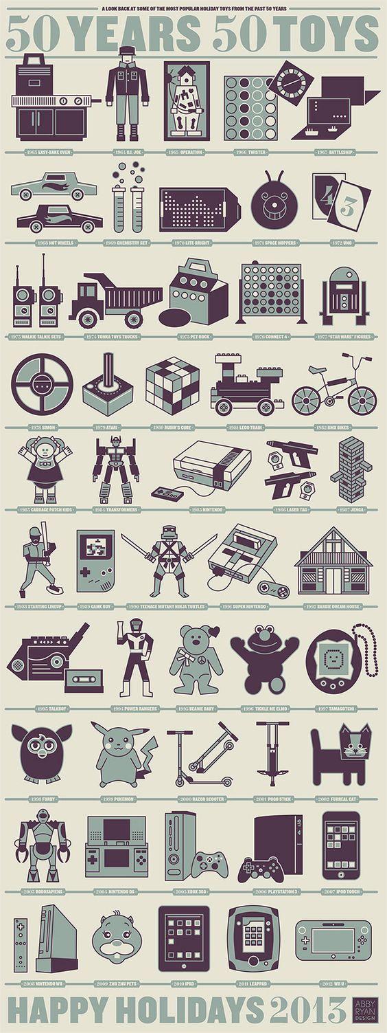 50 Years, 50 Toys [Abby Ryan Design via Laughing Squid]