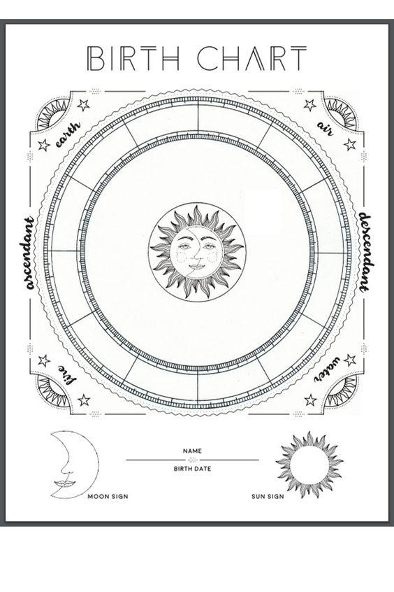Maak gratis je horoscoop of synastrie