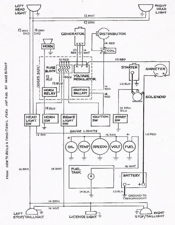 Standard Car Wiring Diagram Google Search Old Chevy Trucks 10: Wiring Diagram For 110 ATV At Ultimateadsites.com
