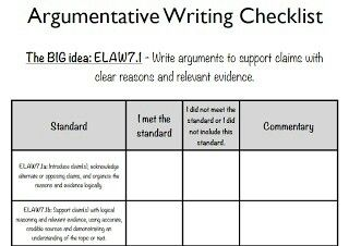 argument essay checklist scope M scholastic scope date: name: skill: essay writing argument-essay checklist directions: use this guide to check your own essay, or exchange papers with a classmate and use.