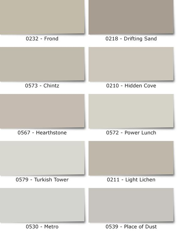 Diamond Vogel Paint -The Best Warm Grays For Your Walls - Shades of ...
