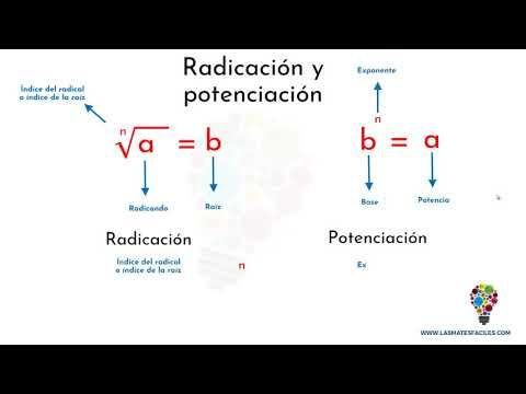 La Radicación Es La Operación Matemática Que Encuentra O Extrae La Raíz De Un Número Básicamente Cons Secundaria Matematicas Matematicas Educacion Matematicas