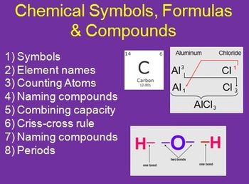 an introduction to chemical symbols formulas and compounds this two day package includes the. Black Bedroom Furniture Sets. Home Design Ideas