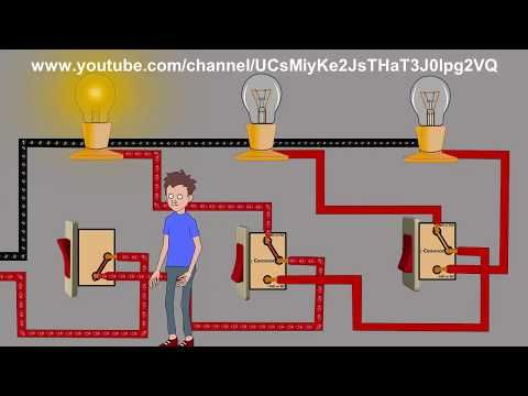 Godown Wiring Learn..... - YouTube | Electrical panel wiring, Electrical circuit  diagram, Electrical panelpinterest.ch