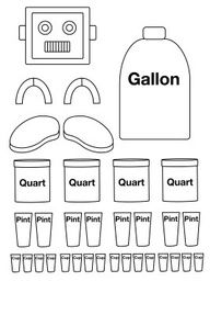 gallon man learn how many quart pints and cups it takes to make a gallon with this math. Black Bedroom Furniture Sets. Home Design Ideas