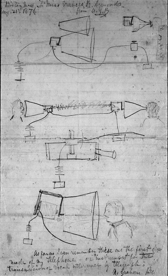 This is what the telephone looked like in Alexander Graham Bell's head before it was invented.