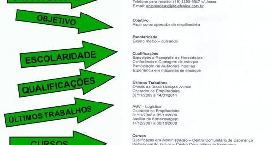 Arquivos Modelos de curriculum - Dicas e Dica Empregos e Idéias - sample usar unit administrator resume