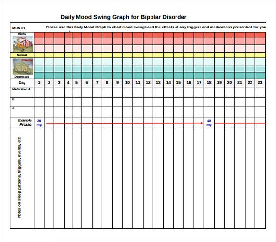 Free 12 Sample Mood Chart Templates In Pdf Ms Word Excel