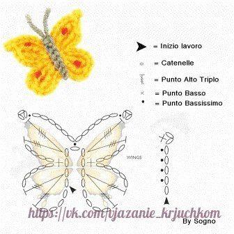 Delicadezas en crochet Gabriela: Broches mariposa en ganchillo
