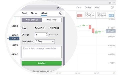 Online Trading Platform Web Trading Software Platform Ig Uk