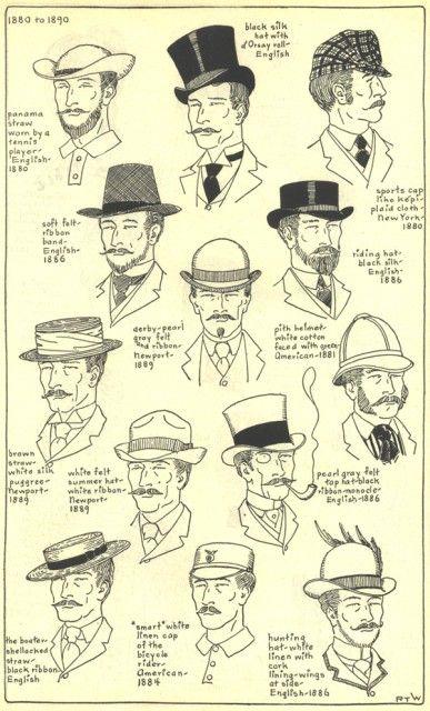 Village Hat Shop Gallery :: Chapter 17 - 1880-1890 - Hat Styles