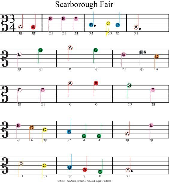 Free Easy Piano Sheet Music Score Scarborough Fair: Color Coded Viola Sheet Music For Scarborough Fair