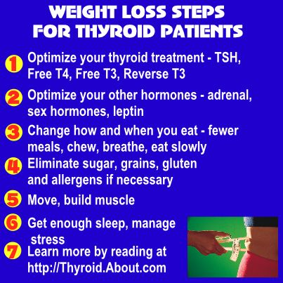 Weight Loss Steps for Thyroid Patients | Thryoid ...