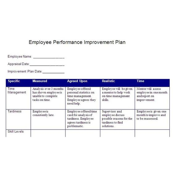 Smart Action Plan Template | In our sample template, the employee ...