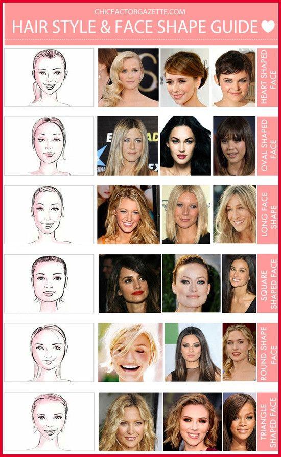 Which Hairstyle Suits Me Quiz Gaya Rambut Potongan Rambut Wajah