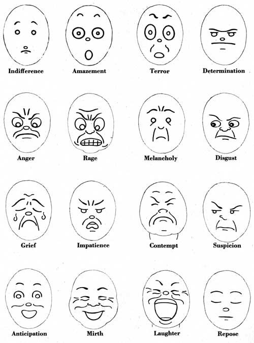 How to draw cartoon faces | Art class - How to draw | Pinterest ...