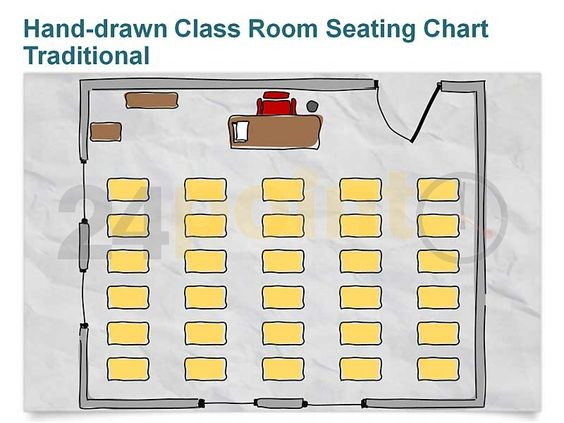 Use these beautifully hand drawn classroom layout templates to - classroom seating arrangement templates