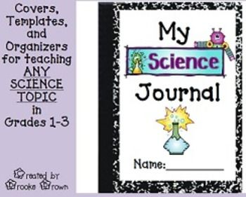 Prompts for Journal Reflections