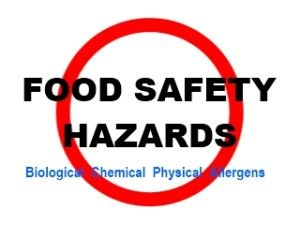 How to document your food safety hazards