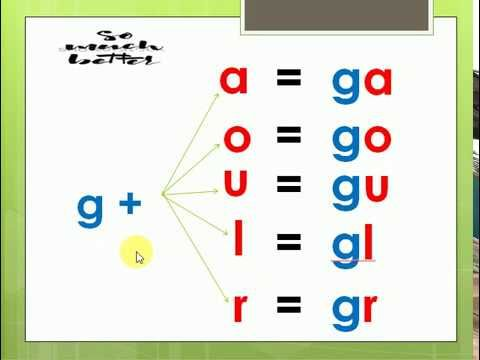 تعلم اللغة الفرنسية من الصفر 31 G G Youtube Learn French Learning Arabic Langauge
