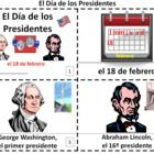President's Day Spanish Booklets - El Dia de los Presidentes - One book contains text and images of President's Day vocabulary and the other contains text only so students can sketch and create their own versions of the booklet.