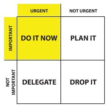 The eisenhower box: save your time by prioritizing your tasks http://www.eenhelderhoofd.nl/wat-is-belangrijk-en-wat-is-urgent-de-grote-verwarring/ Prioriteiten stellen Wat is belangrijke en wat is urgent.: