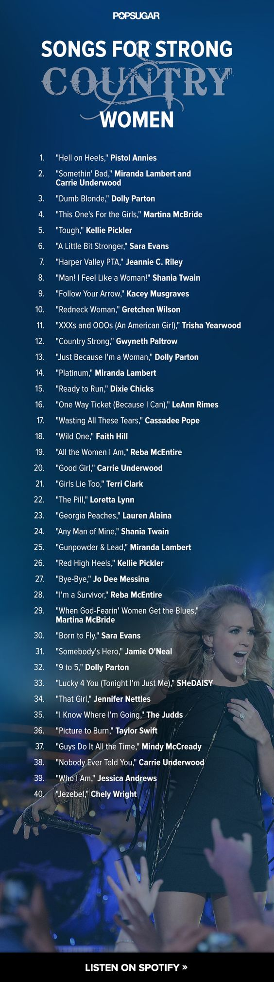 I'm not a huge country fan but there are a couple songs on this list that I like.   Country Girl Power Playlist
