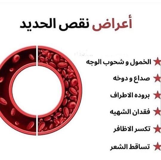 Pin On غذاء ودواء Food And Medicine