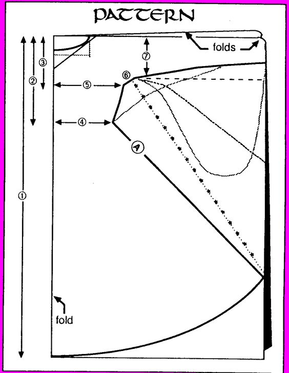 """""""dress-ups', not living history re-enactment, but a simple multi-period dress pattern with options for maunch sleeve"""