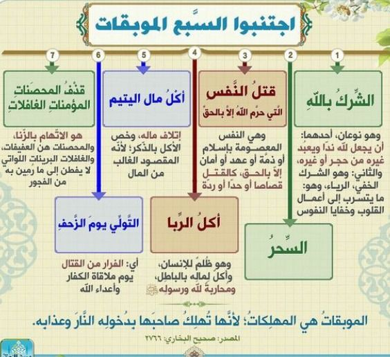 Quran Chapter No 13 Islam Facts Islam Beliefs Quran Tafseer