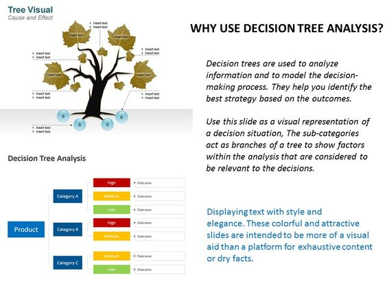 creative use of powerpoint decision trees for analysis and, Powerpoint templates