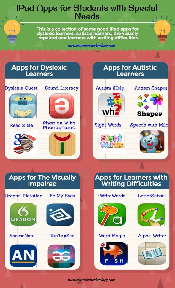 Apps, Special needs and Student on Pinterest