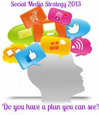 Social Media Strategy 2013 – You do have one, Right? #SociaMedia #business #SMO