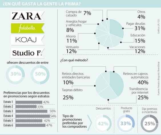 Zara, Falabella, Koaj y Studio F están entre las marcas con rebajas de hasta 50%