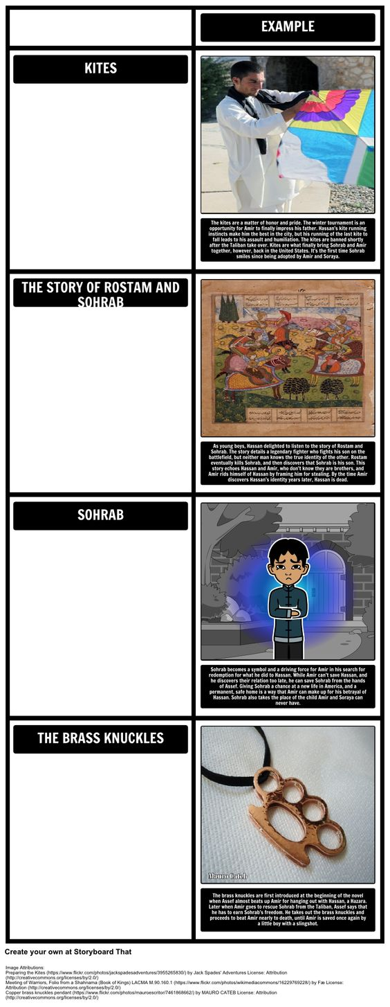 the kite runner by khaled hosseini key themes symbols and  the kite runner by khaled hosseini key themes symbols and motifs using a grid storyboard students can analyze important themes symbols and