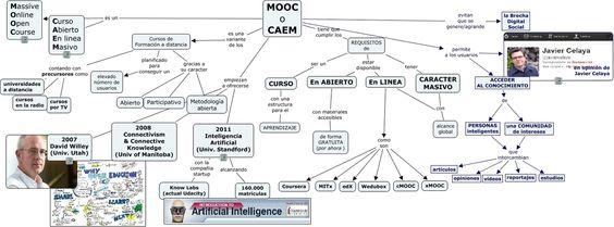 MOOC - que es un MOOC o CAEM