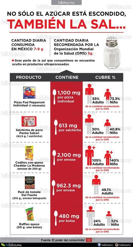 azúcar buena para la salud