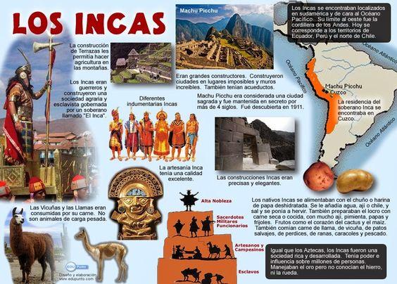 #Incas