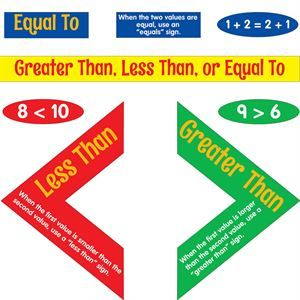 Greater Than Less Than Or Equal To Poster Set Greater Than Less Than Greater Than Equality
