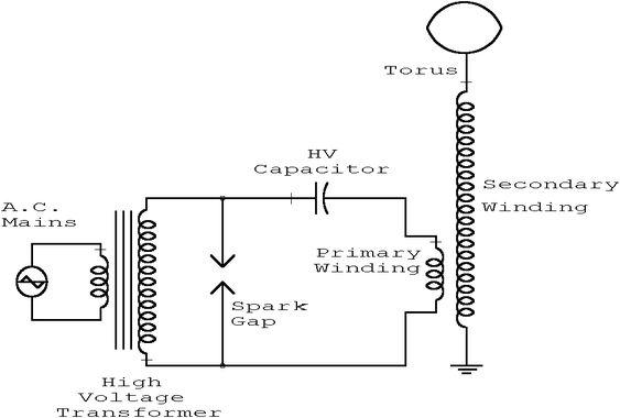 tesla coil schematic