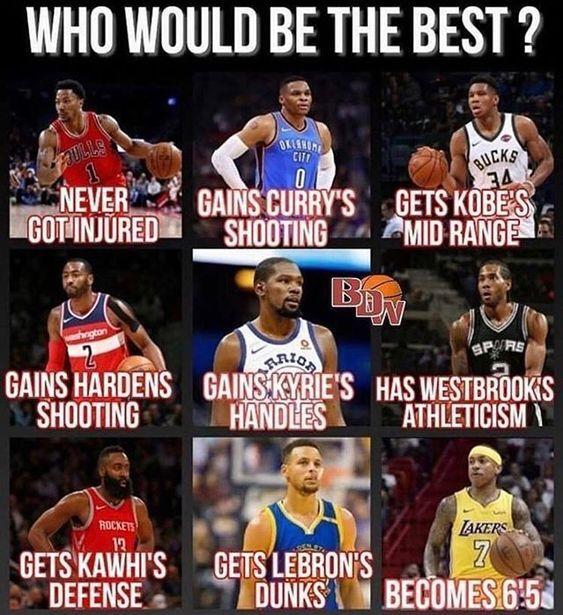 Nba Nba Meme Nba Players Best Nba Players Funny Basketball Memes Nba Funny Funny Nba Memes
