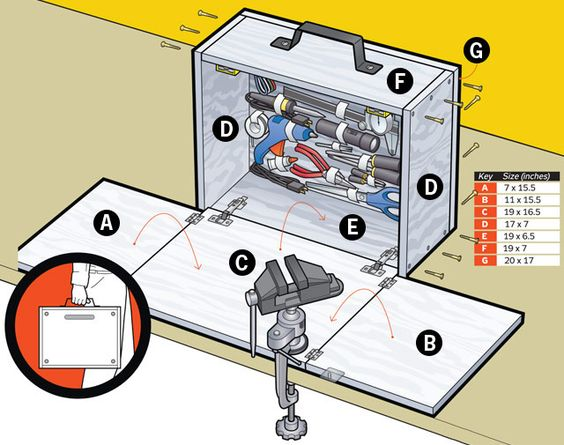 Foyer Bench Popular Mechanics : Workshop diy workbench and plans on pinterest