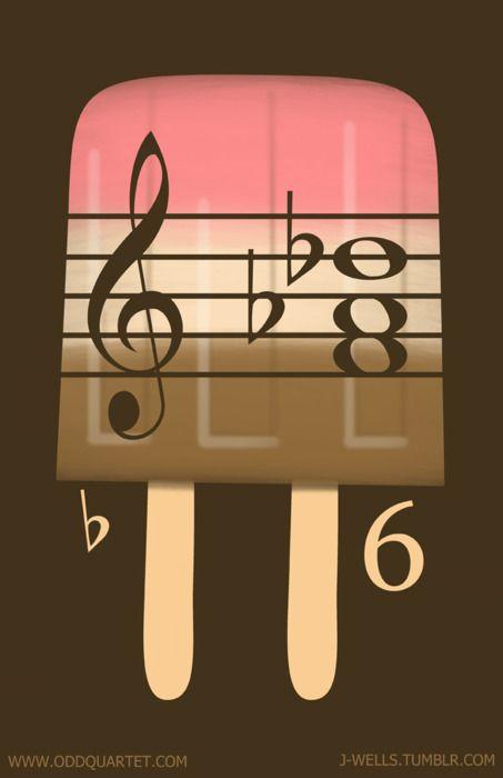 The Neapolitan 6th Chord
