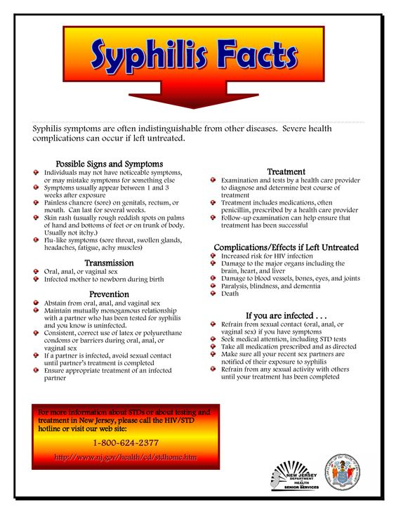 Syphilis signs/symptoms
