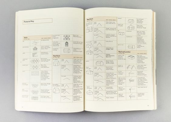 field guide handbook - Google Search