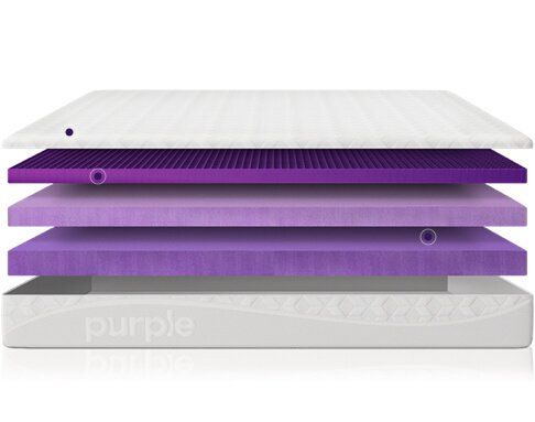 Shop Mattresses Purple Mattress Best Mattress Mattress