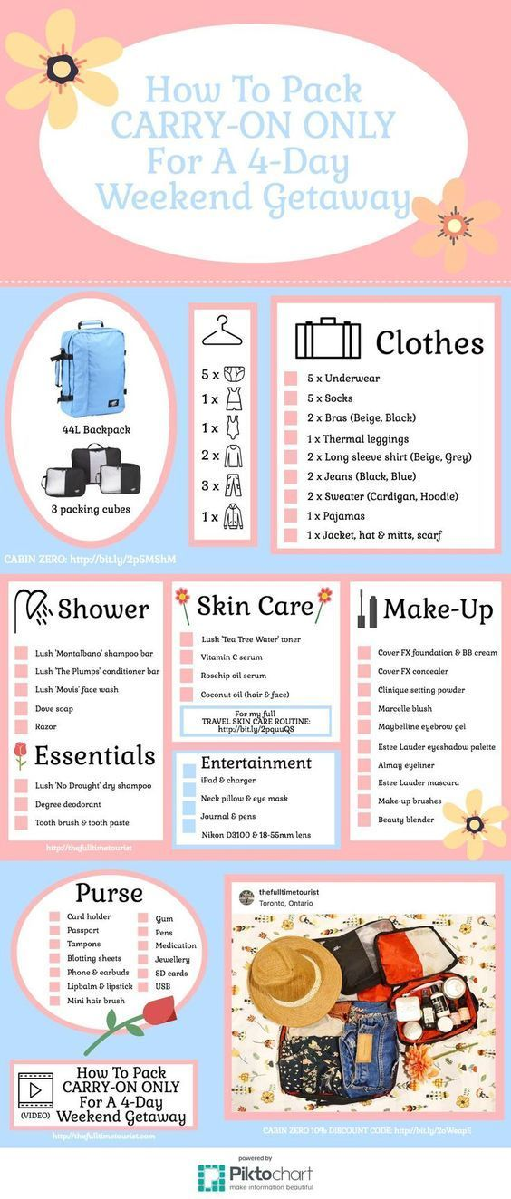 Pinterest Packing Tips For Travel Packing List For Travel Carry On Packing
