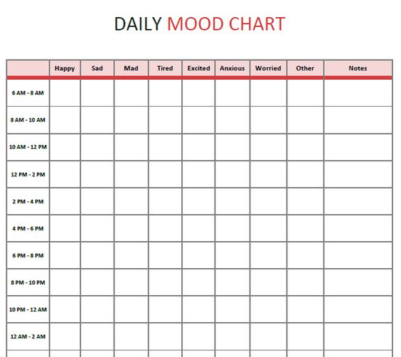 Daily mood chart mental health worksheet therapy for Mood log template