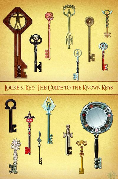 Locke and Key Comic Series | Most Fun Comics: Locke & Key – Guide To The Known Keys