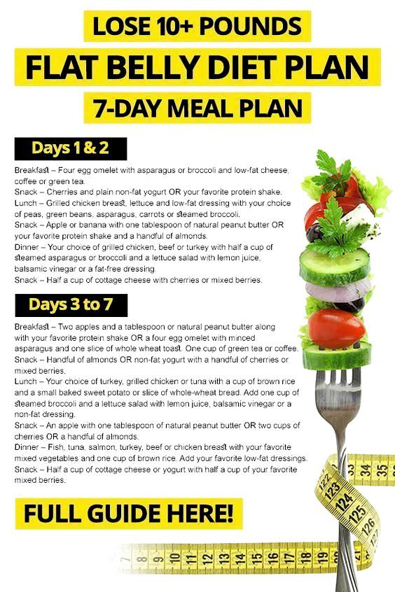 diet plan for 125 pound woman